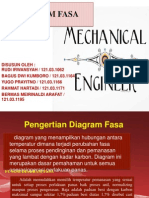 Diagram Fasa