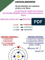 Kepler- Mov Planetario