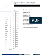 PCI-1761 Pin Assignment