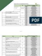 Temas Da Prova de Desempenho Didatico Divulgado Em 03062014