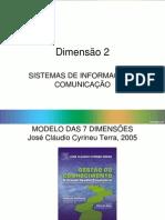 D2 Sistemas e Comunicacao