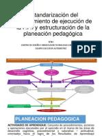 Estandarizacióprocedimiento ejecucion FPI