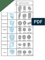 cristalizacion estructuras