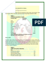 A Report of Livestock Industry of India