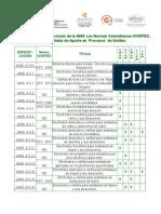 205912447-normas-tecnicas