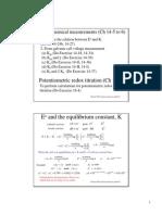 Electrochemical Measurements