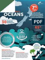 New Zealand's Oceans