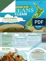 Keeping Our Oceans Clean