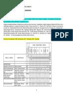 Lista Especies Resol Sma08-08