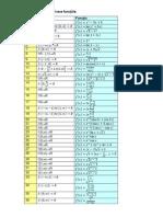 functii_ptr.derivare (1)