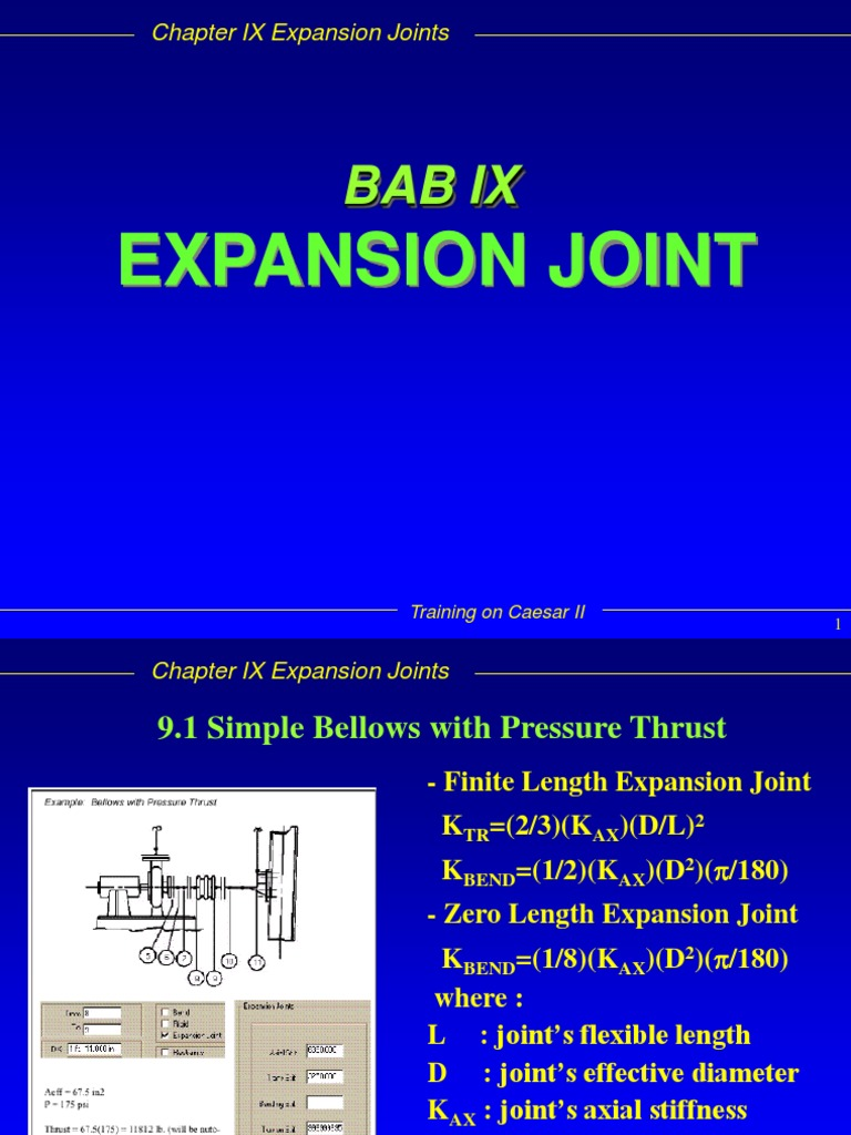 Expansion Joints | Rotation Around A Fixed Axis | Classical
