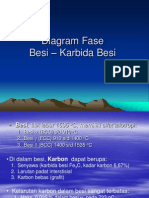 05 Diagram Fase Besi – Karbida Besi