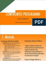 Confronto Programmi
