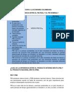 Taller 1 Introduccion a La Economía Colombiana