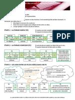 Grammaire Structure Phrase