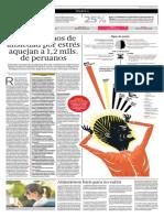 Los Trastornos de Ansiedad Por Estrés Aquejan a 1,2 Mlls. de Peruanos