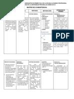 Tipos de Personalidad de Ingresantes de Primer Ciclo de La Escuela Acaemico Profesional de Psicologia de La Upla
