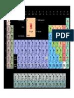 Sistemul Periodic