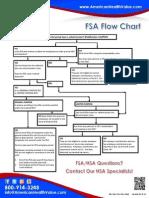 FSA Flow Chart