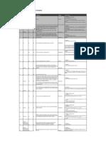 Anexo+N°+2+Estructuras+11+Registro+de+Compras