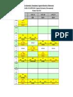 Examene Iunie 2014 Anii I - IV Electronica