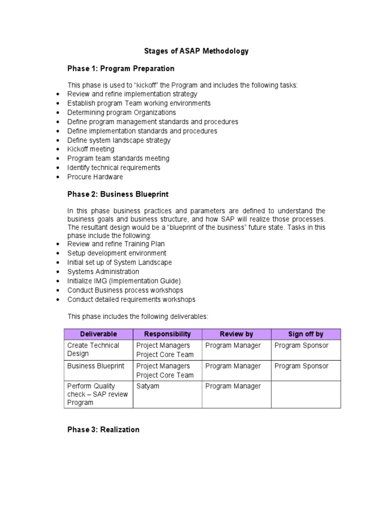 Asap phases deliverables information technology management asap phases deliverables information technology management accountability malvernweather Image collections