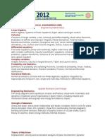 Syllabus for Mechanical Engineering Gate