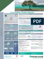 FieldConnex Poster