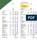 Wcdma Link Budget850 2100