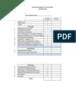 teaching techniques portfolio checklist 2014