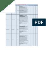 Informe Gf Febrero - Marzo 2014 n