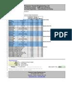 1 - Material_Database