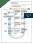 Rubrica de Evaluacion - Reconocimiento General y de Actores 2014I