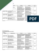 Structure - Psm Presentation Schedule 2014