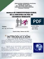 Modelo Competitividad Global Industria Piel Cocodrilo Moreletii