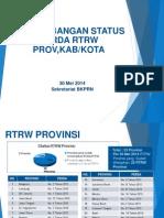 Perkembangan Status Peraturan Daerah Rencana Tata Ruang Wilayah Provinsi, Kabupaten dan Kota per 30 Mei 2014