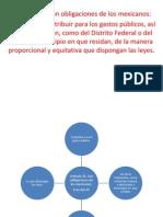 Mapa Mental Derecho Fiscal