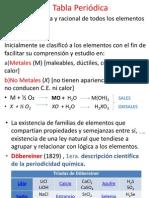 Tabla Periódica 1