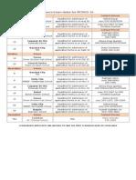 Provincial Exam SY 2015-16