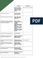 Letras b, v, w.pdf