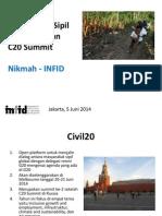 Presentasi Nikmah INFID - Advokasi Kebijakan