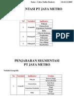 Segmentasi Pt Jaya Metro