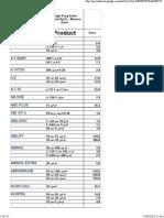 Egypt Drug Index Price a-K