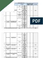 Ponto de Função - Identificação Dos Componentes