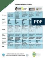 Tabla comparativa de software de creación.pdf