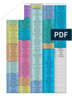 Tabelas Microsiga Protheus Completa