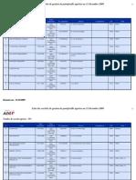 Listes des Sociétés de Gestion agréées par l'AMF