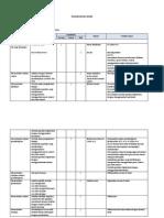 Analisis Buku Guru.docx1