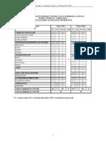 Anexa2 Omeci 3308 Planuri Cadru Liceu Teoretic Vocational Ciclul Superior 2 Martie 2009