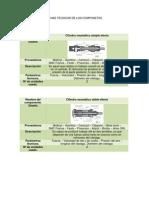 FICHAS TECNICAS DE LOS COMPONETES.docx